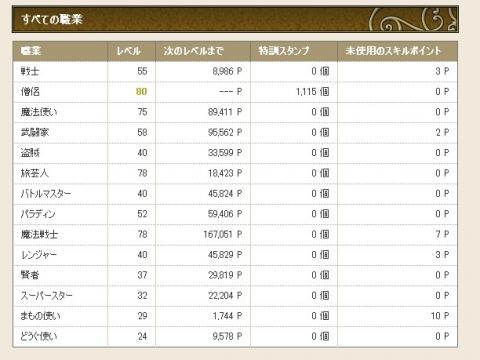 しりゅう レベル140407