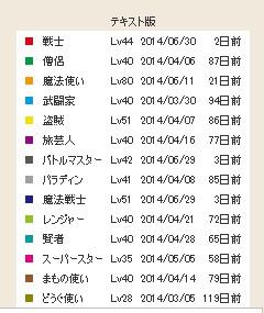 20140702 リューネ 最終レベルアップ日時