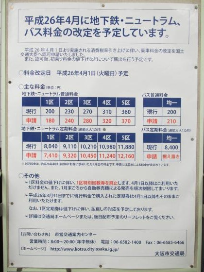 地下鉄・ニュートラム・バス運賃表