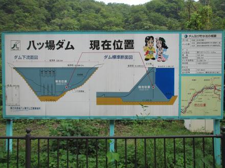 八ッ場ダム図