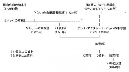 Stemma 2014 jp