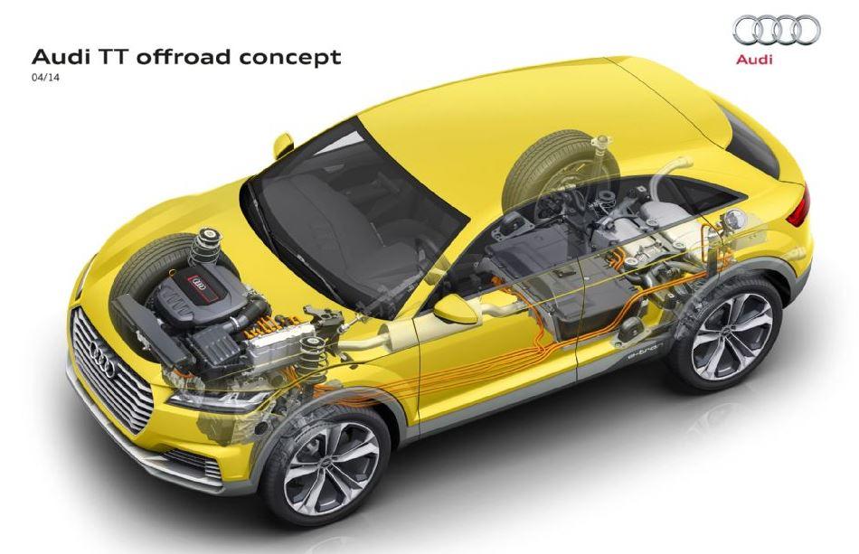 AUDI TTオフロード コンセプト4