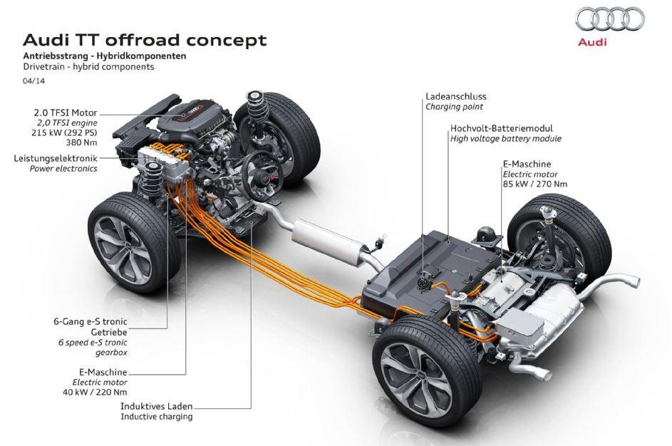 AUDI TTオフロード コンセプト5 ハイブリッド