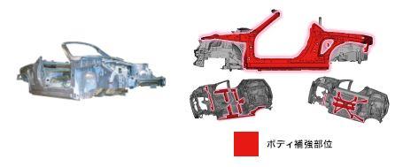 新型コペン D-Frame