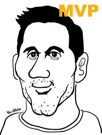 Lionel Messi メッシ