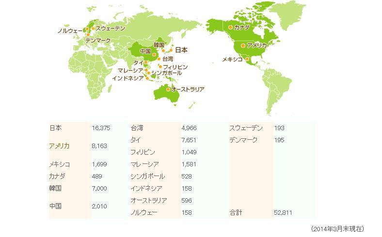 セブン海外店舗数2014/03