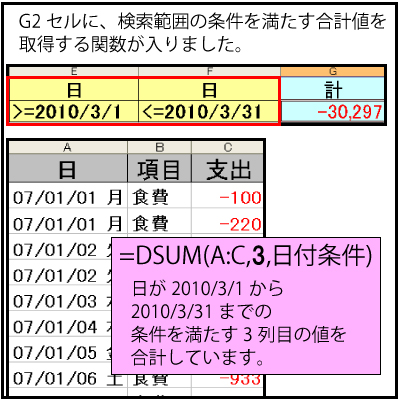 Excel 関数の入力03