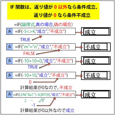 excel 配列関数28-2