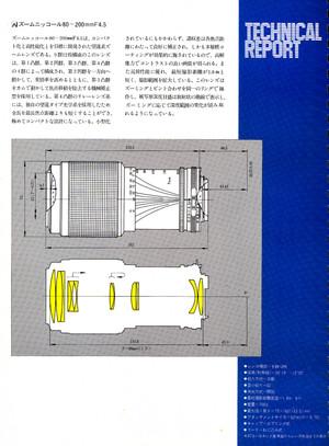 80200mmf45ai_new_s.jpg