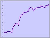 複数通貨の勢いを見てトレード