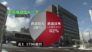 telementary2014_jrhokkaido_12.jpg