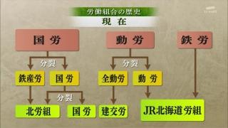 telementary2014_jrhokkaido_17.jpg