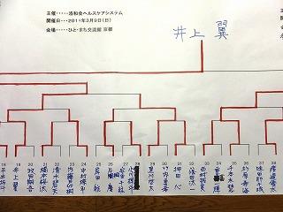 第2回京都子ども将棋交流大会260309 113