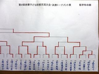 第2回京都子ども将棋交流大会260309 115