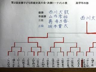 第2回京都子ども将棋交流大会260309 116