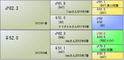 2014YG2番