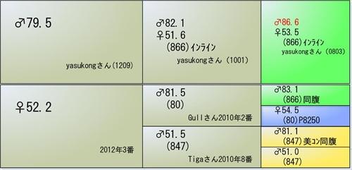 2014YG5番