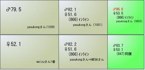 2014YG6番