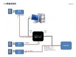 20140615USB関連接続図
