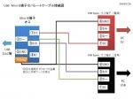 20140726_USBminibセパレート配線図