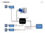20140813USB関連接続図