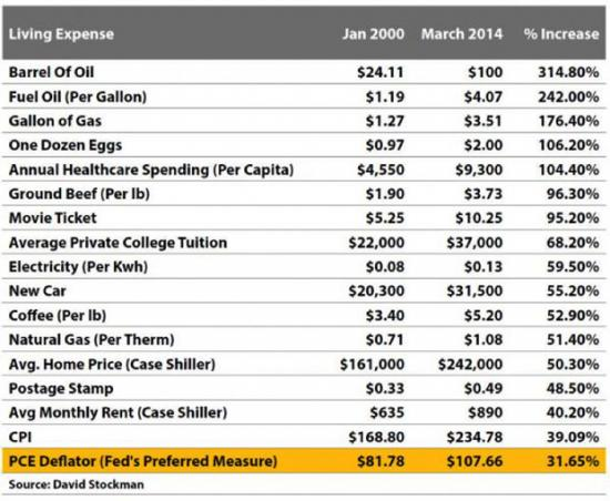 chs-living-expenses-7-1-14_convert_20140706175425.jpg