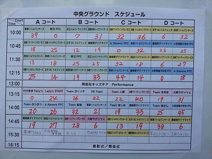 桜カップ3