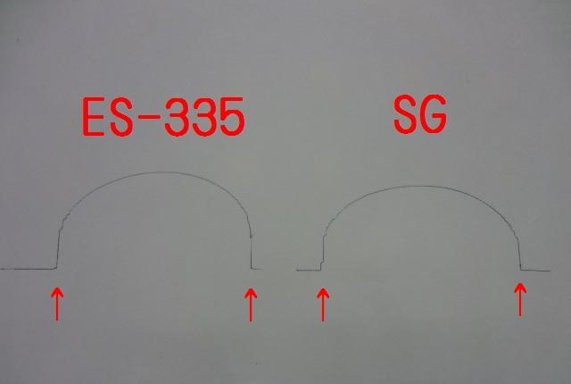gauge4_ss