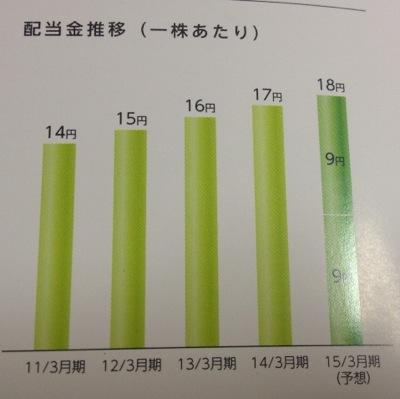3834 朝日ネット 連続増配中
