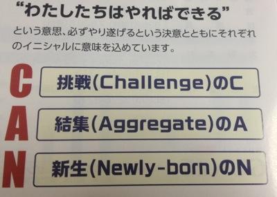 3002 グンゼ 目標