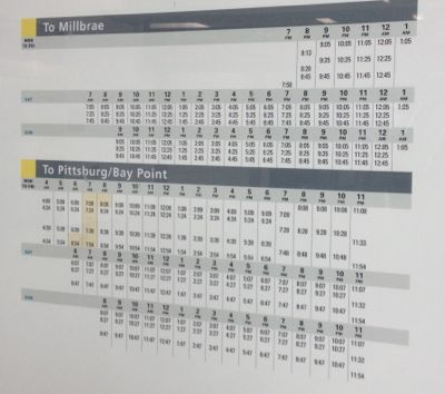BARTの時刻表