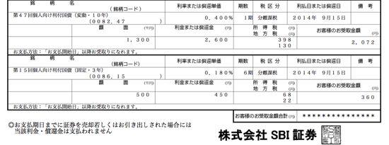 SBI証券 個人向け国債(2)