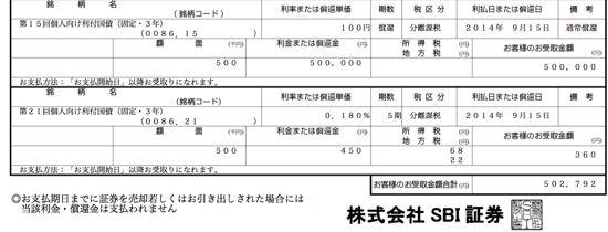 SBI証券 個人向け国債(1)