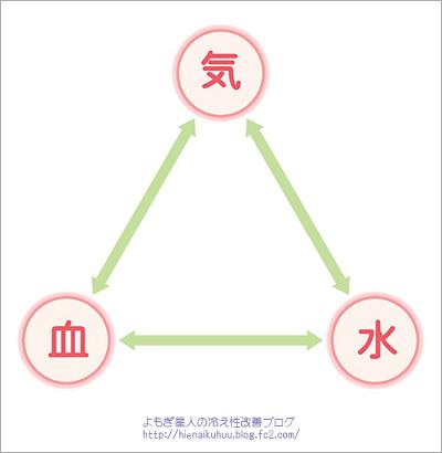 kimizuchi.jpg