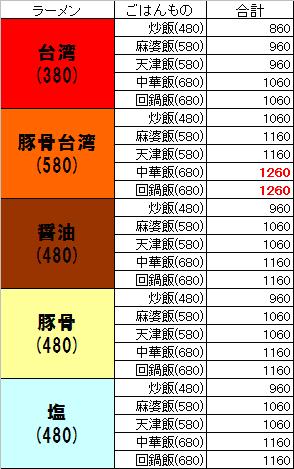 fukugensetprice.png