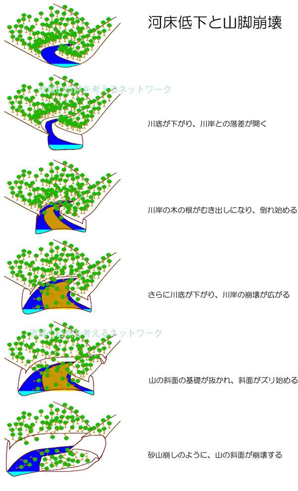 houkai-shikumi.jpg