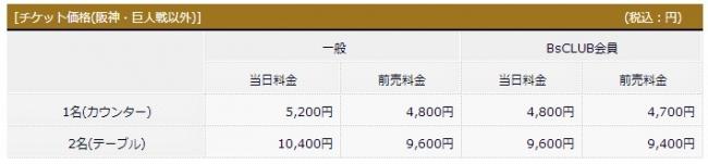 京セラDに「グリルダイナー」がオープン! オリックス・バファローズ オフィシャルサイト
