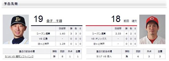 試合トップ オリックス・バファローズ オフィシャルサイト