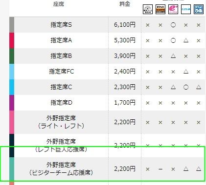 6月18日のチケット情報|読売巨人軍公式サイト