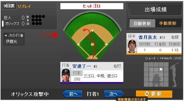 2014年5月31日 オリックス vs 巨人 一球速報 - スポーツナビ