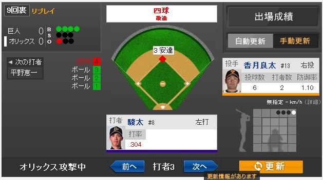 2014年5月31日 オリックス vs 巨人 一球速報 - スポーツナビ (1)
