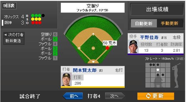 2014年6月6日 阪神 vs オリックス 一球速報 - スポーツナビ
