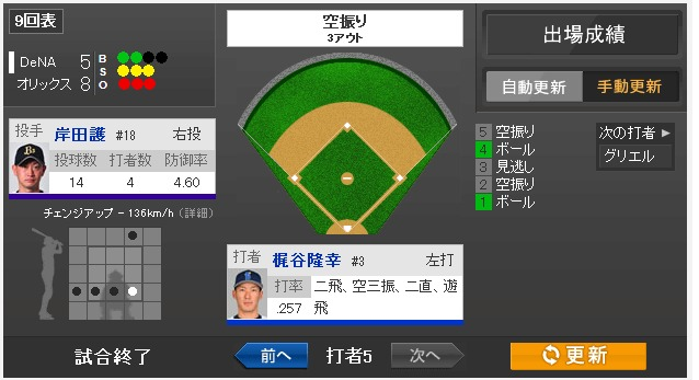 2014年6月11日 オリックス vs DeNA 一球速報 - スポーツナビ