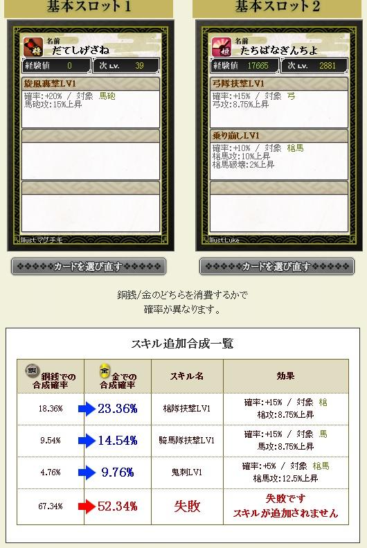 伊奈で鬼刺5 弓隊挟撃編4