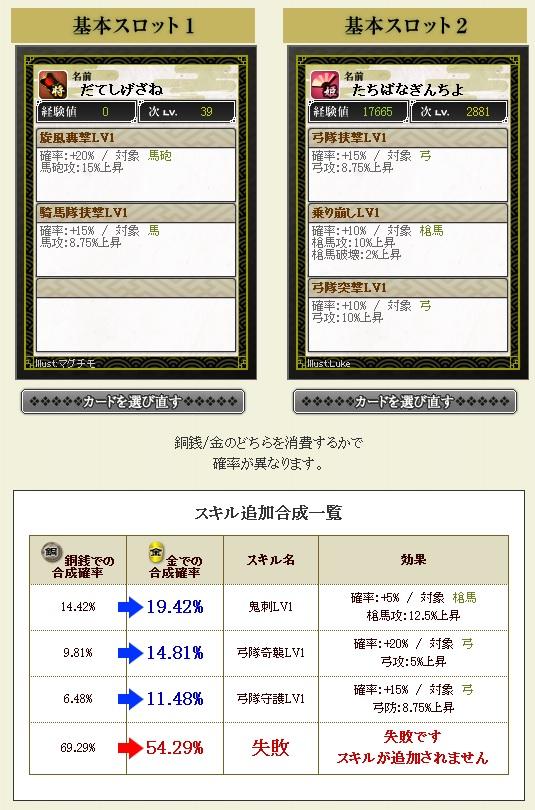 伊奈で鬼刺5 弓隊挟撃編5
