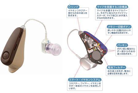リオネット補聴器目立たないRIC12