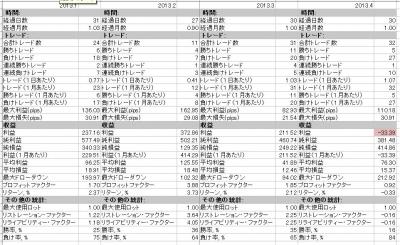 2013元ルール