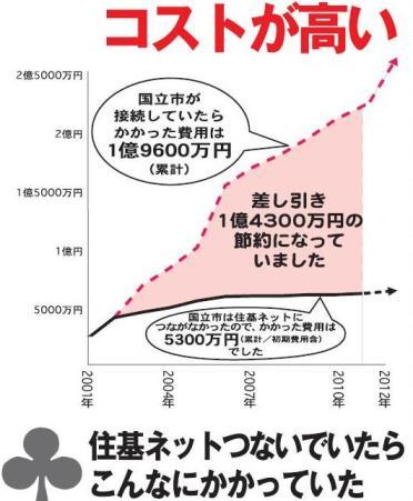 sonekisousai.jpg