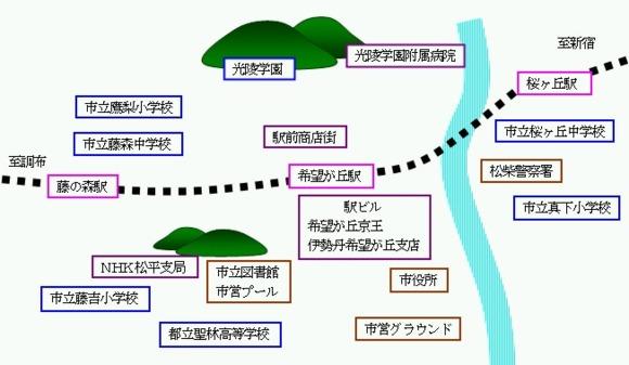 市内中心部簡略地図