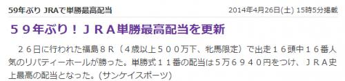 【競馬】で単勝過去最高配当キタ━━━━━━(゚∀゚)━━━━━━ !!!!!